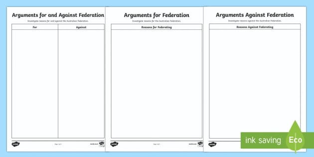 Australian Federation Reasons for and against Activity Sheets-Australia