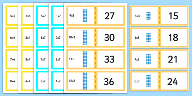 Array Multiplication Cards 3 4 And 7 Times Tables Array