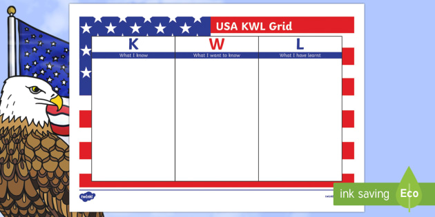USA Topic KWL Grid - usa, topic, kwl grid, kwl, grid, want, learn, know, usa topic, america, american, states