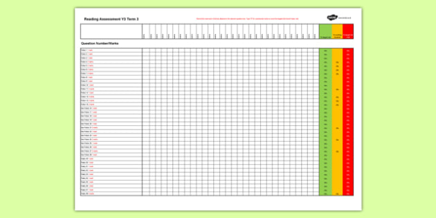 Year 3 Reading Assessment Spreadsheet Term 3 - sats, summative, diagnostic, practice, sample