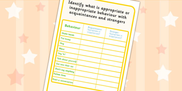 Identifying Appropriate Behaviour With Acquaintances And Stranger
