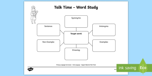 curriculum guide for spoken language and word The teaching should provide an appropriate balance of spoken and written language and should lay the foundations for further foreign language teaching at key stage 3.