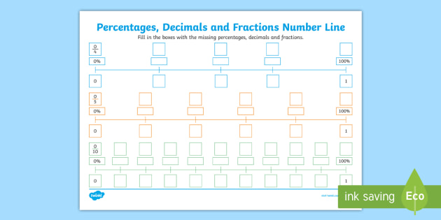 picture regarding Fraction Number Line Printable identify Percentages, Decimals and Fractions Selection Line Worksheet