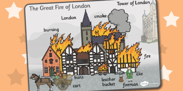 the great fire of london essays