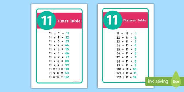 Ikea Tolsby 11 Times And Division Table Prompt Frame