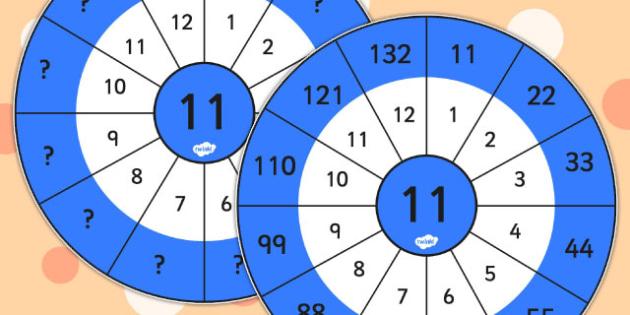 11 Times Table Wheel Cut Outs - visual aid, maths, numeracy