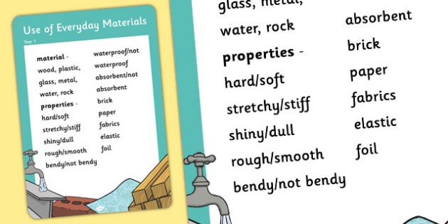Year 1 Everyday Materials Scientific Vocabulary Poster - posters
