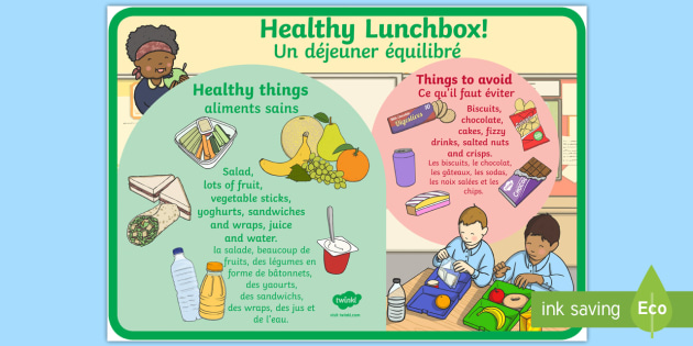 Healthy And Unhealthy Lunchbox Food Display Posters English French Healthy