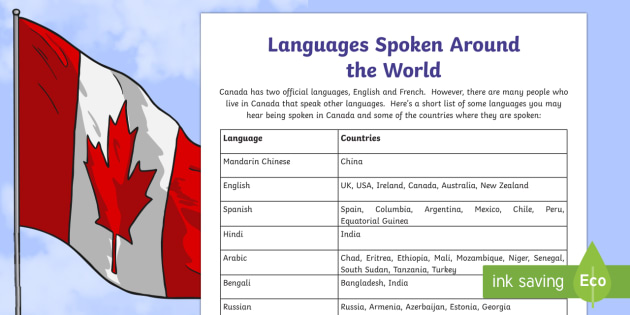 Languages Spoken Around The World Canadian Multiculturalism - List of all languages spoken in the world