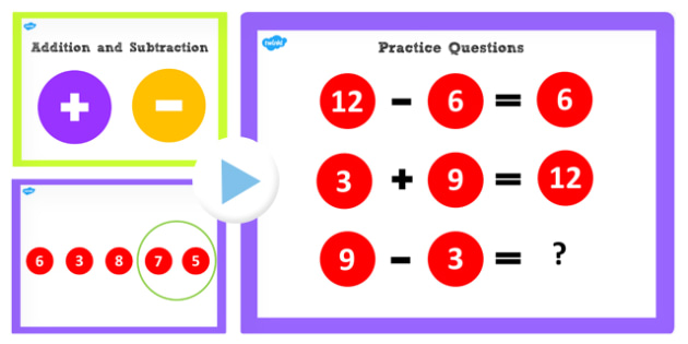 Addition and Subtraction Facts to 12 PowerPoint - add, subtract