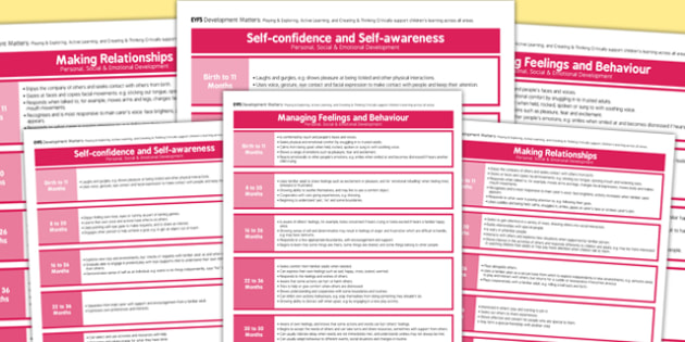 EYFS Early Years Outcomes Posters Personal, Social and Emotional Development