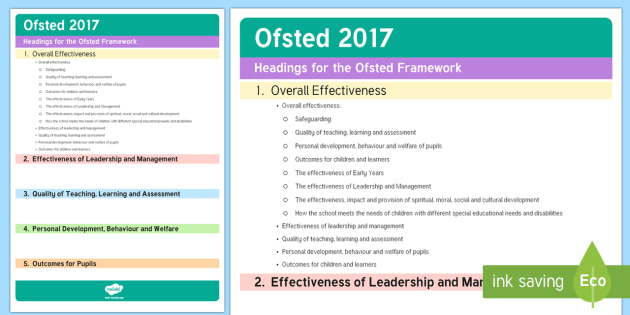 Ofsted New Headings Poster - ofsted, 2015, new headings, headings