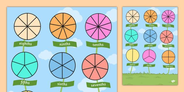 Fractions Flower Poster - fractions, flower, poster, display