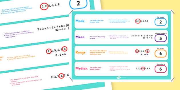 Mode Mean Median and Range Poster - posters, display, displays