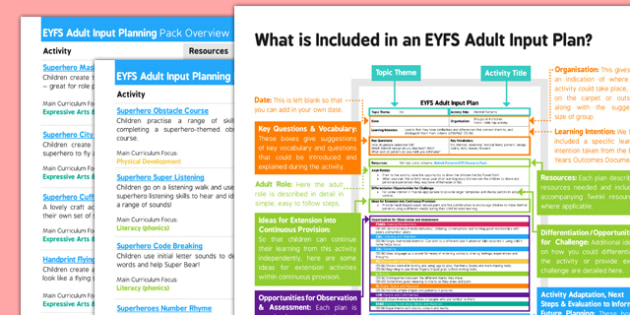 EYFS Superheroes Adult Input Planning and Resource Pack Overview - EYFS, Early Years Planning, fantasy, foundation, reception, nursery, plan, plans, resources