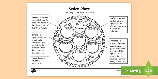 The Seder Meal Activty Sheet - passover, hebrew, jewish ...