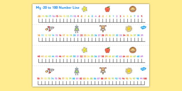 Minus 20 to 100 Number Line - minus 20, -20, 100, number line, numbers, line, maths