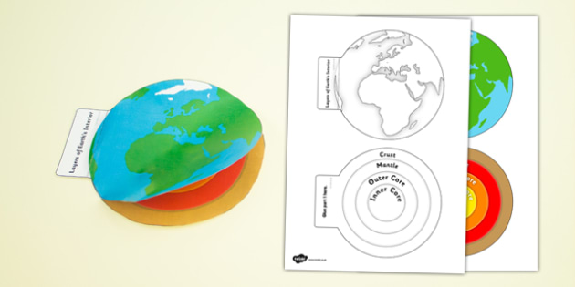 Earth layers interactive visual aid earth layers visual aid ccuart Choice Image