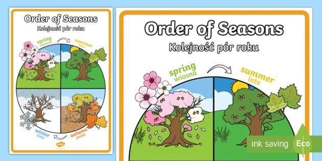 Order of Seasons Display Poster Polish Translation-Polish-translation - Order of Seasons Display Poster - seasons, weather, changes, ks1, year 1, year one, y1, science, dis