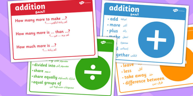Maths Vocab Signs Arabic Translation - arabic, maths