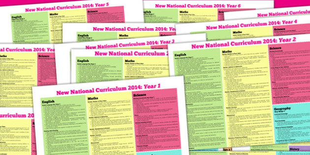 2014 Curriculum Posters Years 1 To 6 - display, 2014 curriculum
