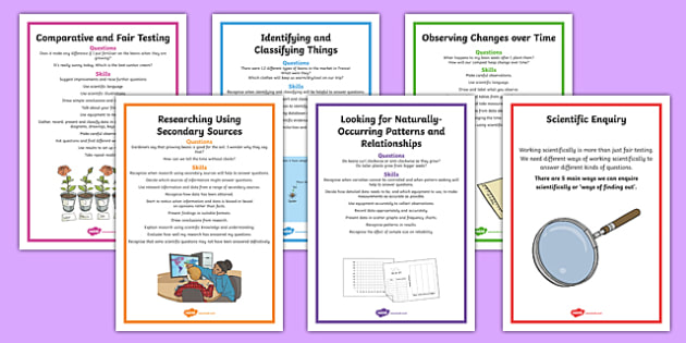 Scientific Enquiry Posters - scientific, enquiry, posters, display