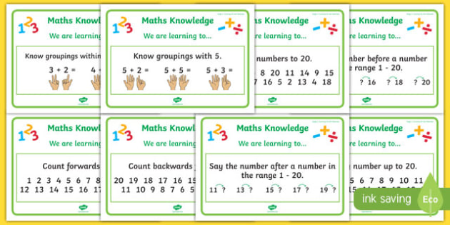 Stage 2 Mathematics WALT Display Posters
