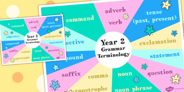 Year 2 Vocabulary Grammar and Punctuation Terminology Poster