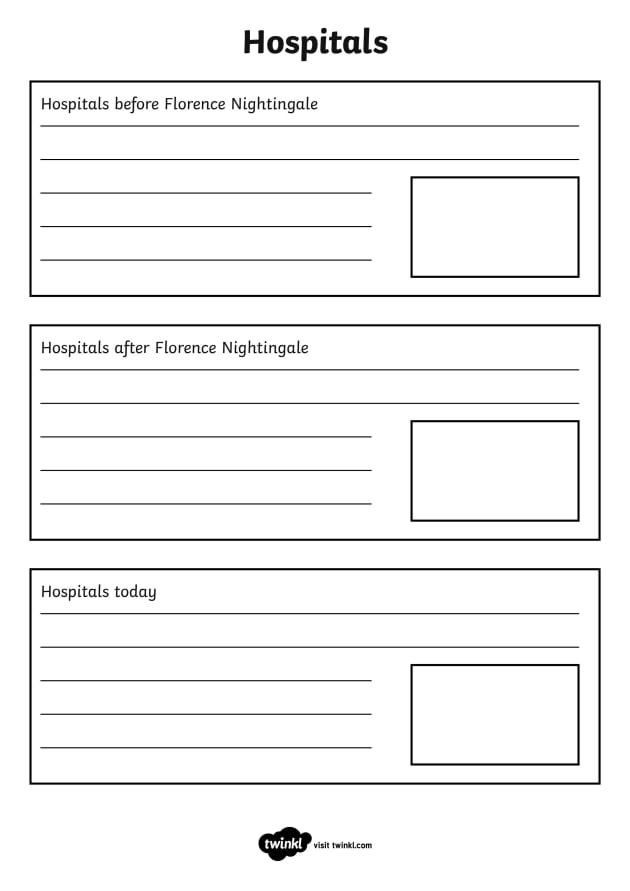Florence Nightingale Hospital Comparison Writing Frame