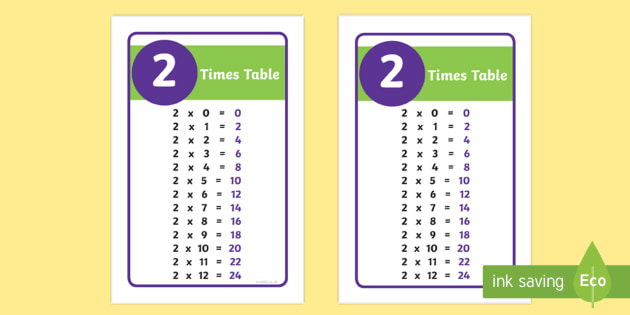 Ikea Tolsby 2 Times Table Prompt Frame