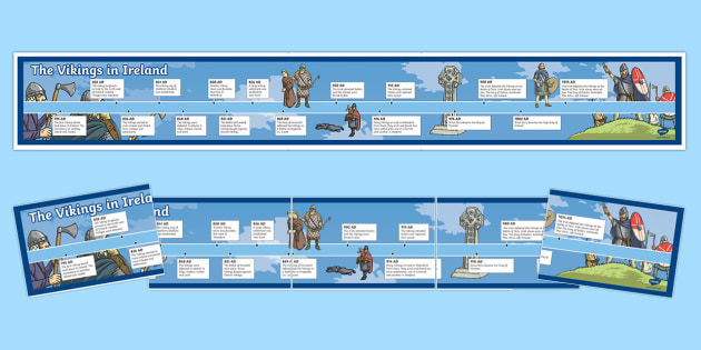 The Vikings in Ireland Display Timeline