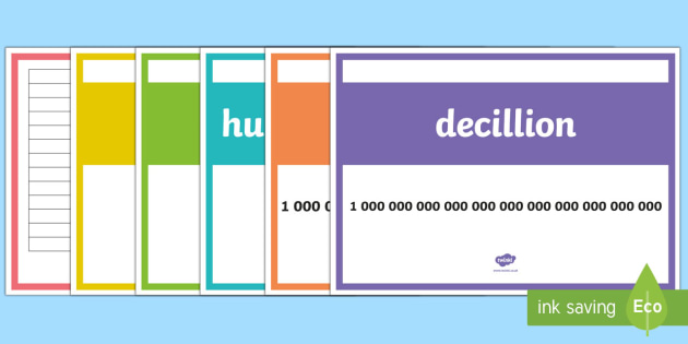Place Value from One to Decillion Display Facts Posters -Australia - End of Year, Back to School Australia, place value, numbers, counting, one, ten, hundred, thousand,