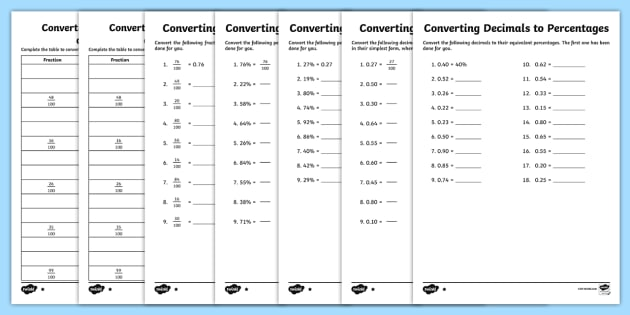 Converting Fractions Decimals And Percentages Differentiated