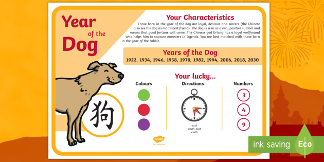 Chinese New Year of the Dog Display Poster - chinese new