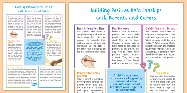 Positive Relationships With Parents And Carers A4 Poster