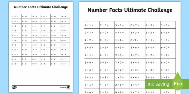 KS1 Ultimate Number Facts 5 to 9 Challenge Worksheet / Activity