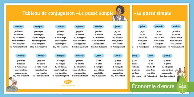 Tableau De Conjugaison Le Passe Simple Teacher Made