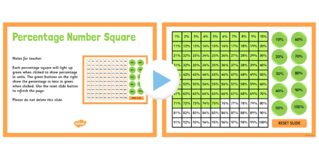 Percentage Number Square PowerPoint - percentage, number square