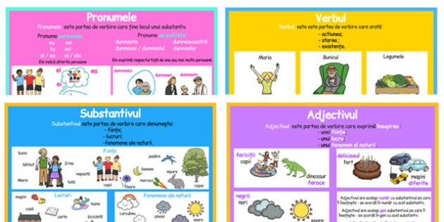 Părți de vorbire - Planșe - parte de vorbire, părți de vorbire, planșe, substantiv, adjectiv, verb, pronume, de afișat, materiale, materiale didactice, română, romana, material, material didactic