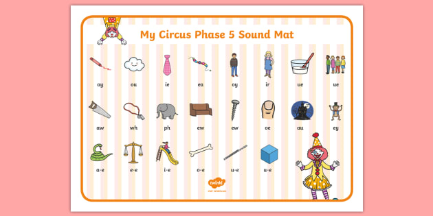Circus Themed Phase 5 Sound Mat - phase five, phonics, visual aid