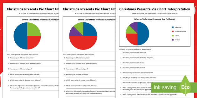 Christmas Presents Pie Chart Interpretation Differentiated