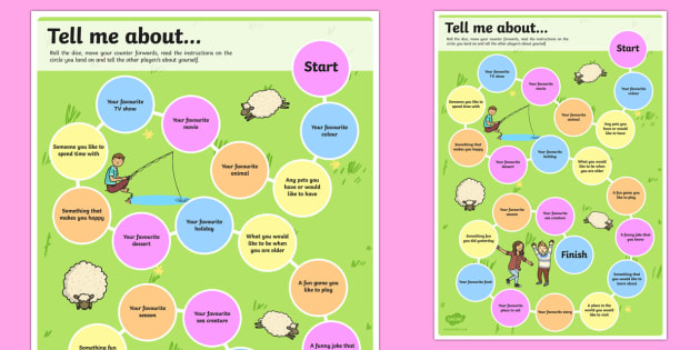 Getting to Know You Board Game - Back to School, getting to know you, class introduction, new class, board game, transition game, Aus