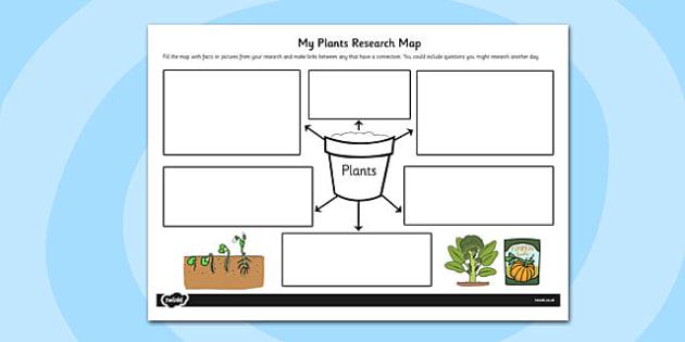 Plant Themed Research Map - research map, research, map