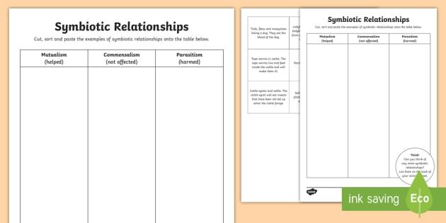 Symbiotic Relationships Activity Sheet ACSSU073 mutualism – Symbiotic Relationships Worksheet