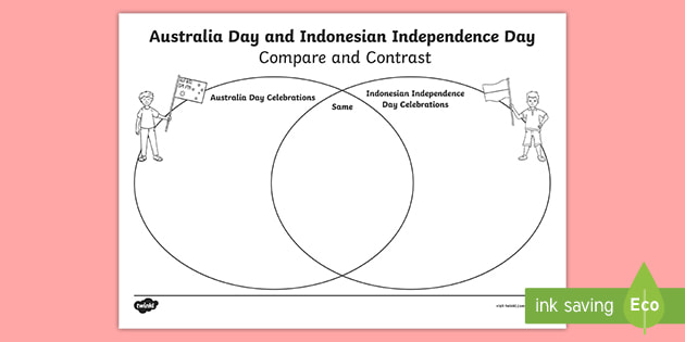 indonesian independence day and australia day venn diagram