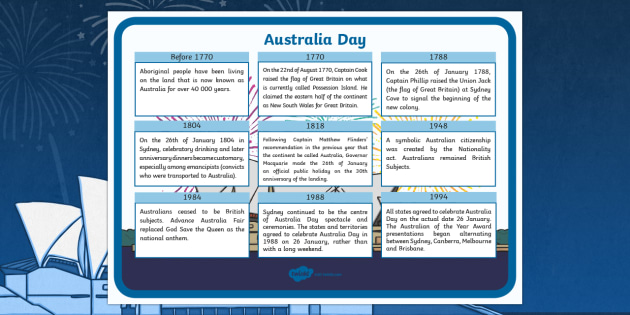 Australia Day Information Poster - australia, display, poster