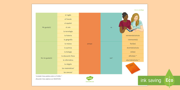 School Subjects And Opinions Guess The Sentence Game Spanish - Spanish Vocabulary, school, subjects, opinions, build, sentences, guess, game