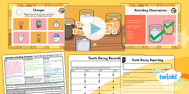 Science: Animals Including Humans: Tooth Decay Enquiry Part 2 Year 4 Lesson Pack 5