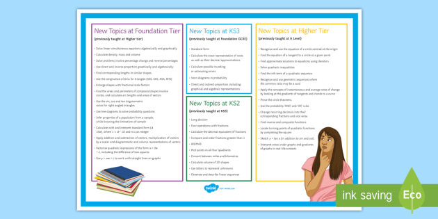 Secondary Maths: Changes to the Curriculum 2017 - An