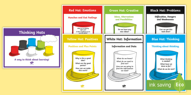 Thinking Hats A4 Display Poster - IDL Resources, learning aids, display, De Bono's Thinking Hats, Thinking skills, Questioning, probl